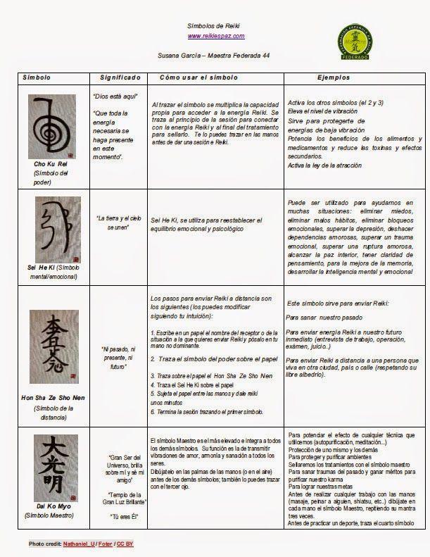 Tabla Simbolos Reiki Para Descargar Gratis Símbolos Reiki Reiki Reiki Sanacion