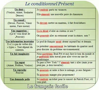 CONDITIONNEL FRANCAIS PDF DOWNLOAD