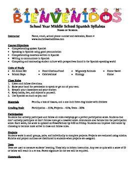 Middle School Spanish Syllabus | Spanish classroom bulletin boards