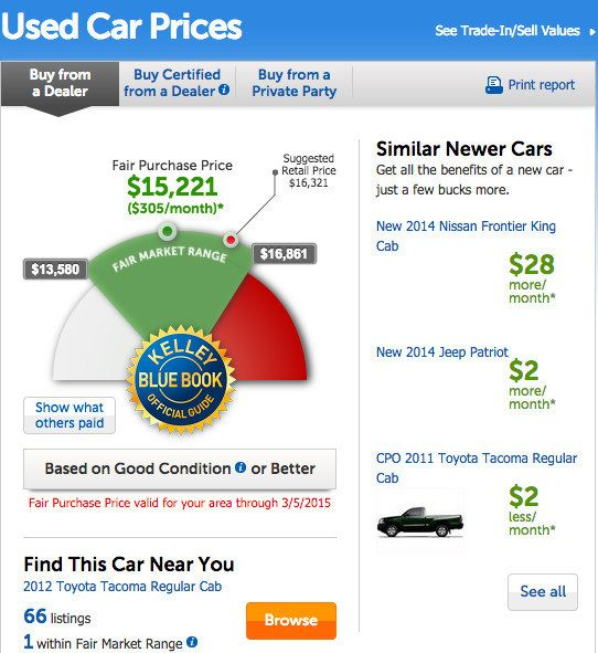 Used Car Prices Guide Free Uk