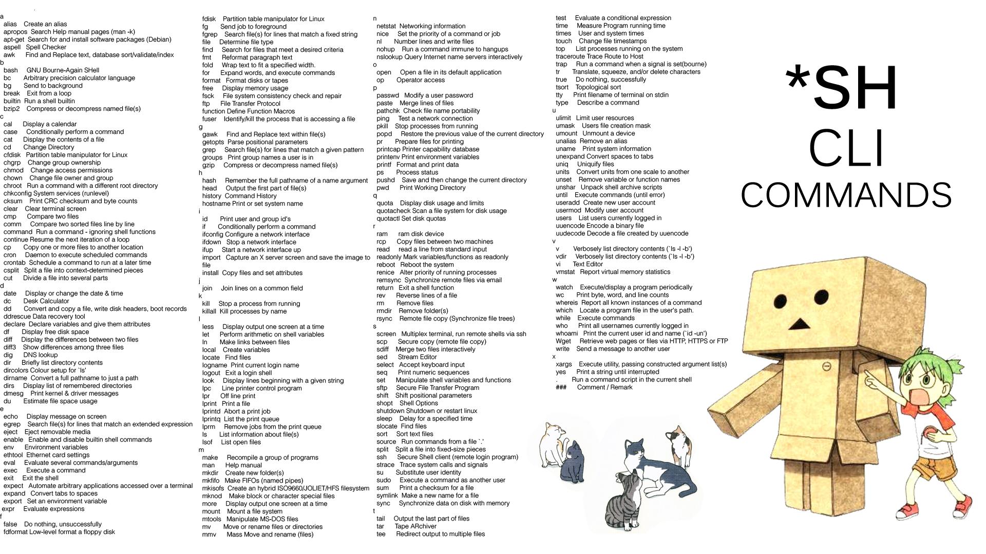Linux/Unix commands - Graphics related commands-Part 11