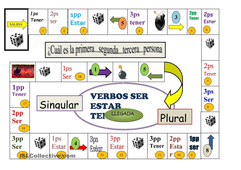 VERBOS SER ESTAR Y TENER. JUEGO   clases de Español   Pinterest ...