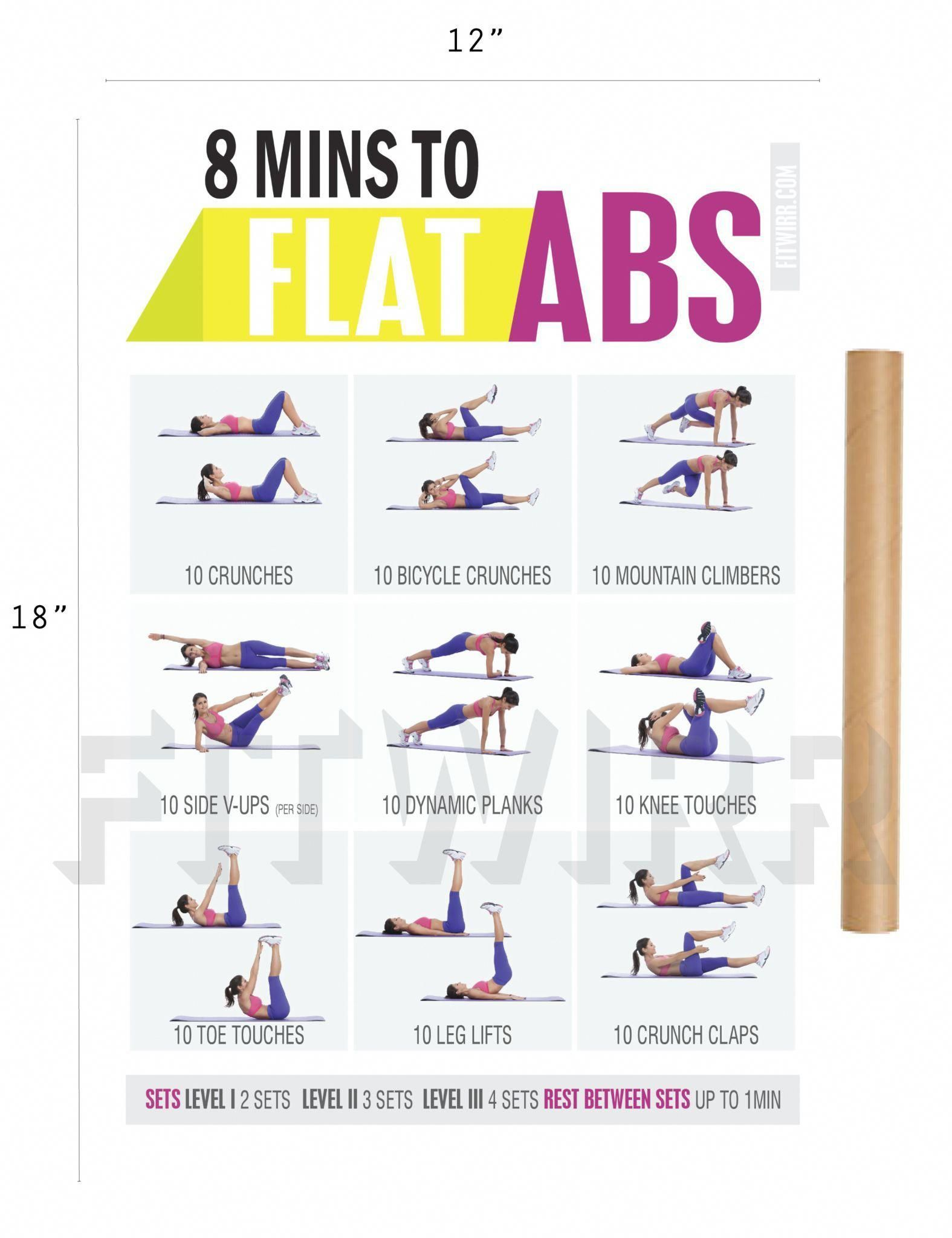 8 Minute Abs Workout Poster for Women. #AbsWorkout #exercise #fitness #howtobeabodybuilder #photogra...
