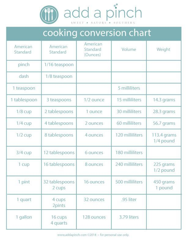 Cooking conversion chart print this helpful to have on hand for easy conversions while you cook from addapinch also rh pinterest