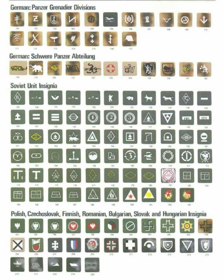 Panzer markings
