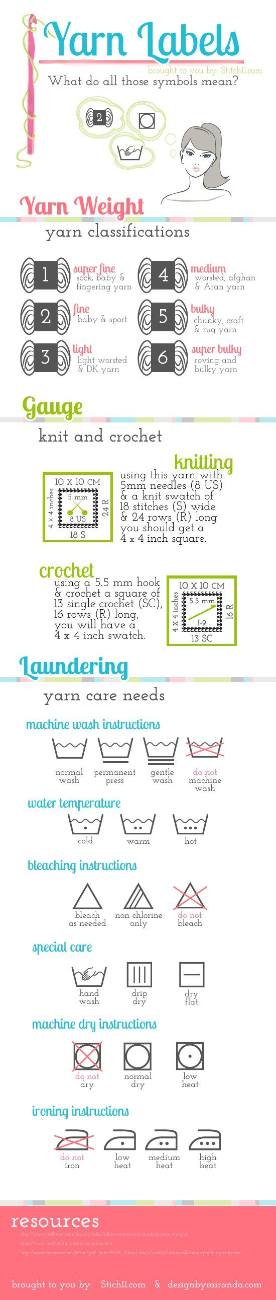 27 insanely helpful diagrams every diy enthusiast needs yarns 27 insanely helpful diagrams every diy enthusiast needs biocorpaavc Images