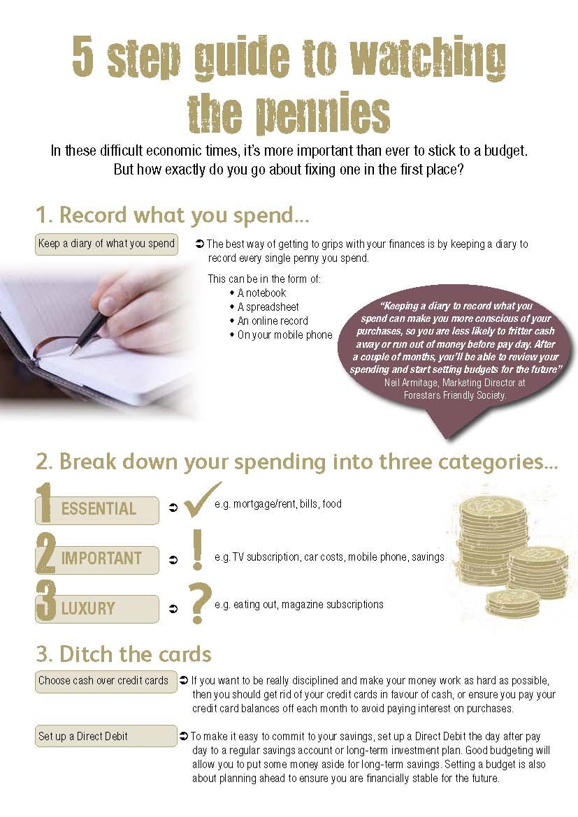 Foresters Guide to Watching the pennies: helping you to plan