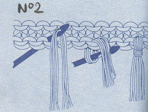 comment faire des franges en laine