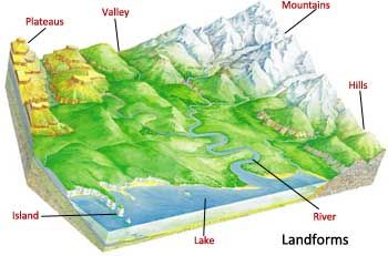 My Annotated Topographical Map Images