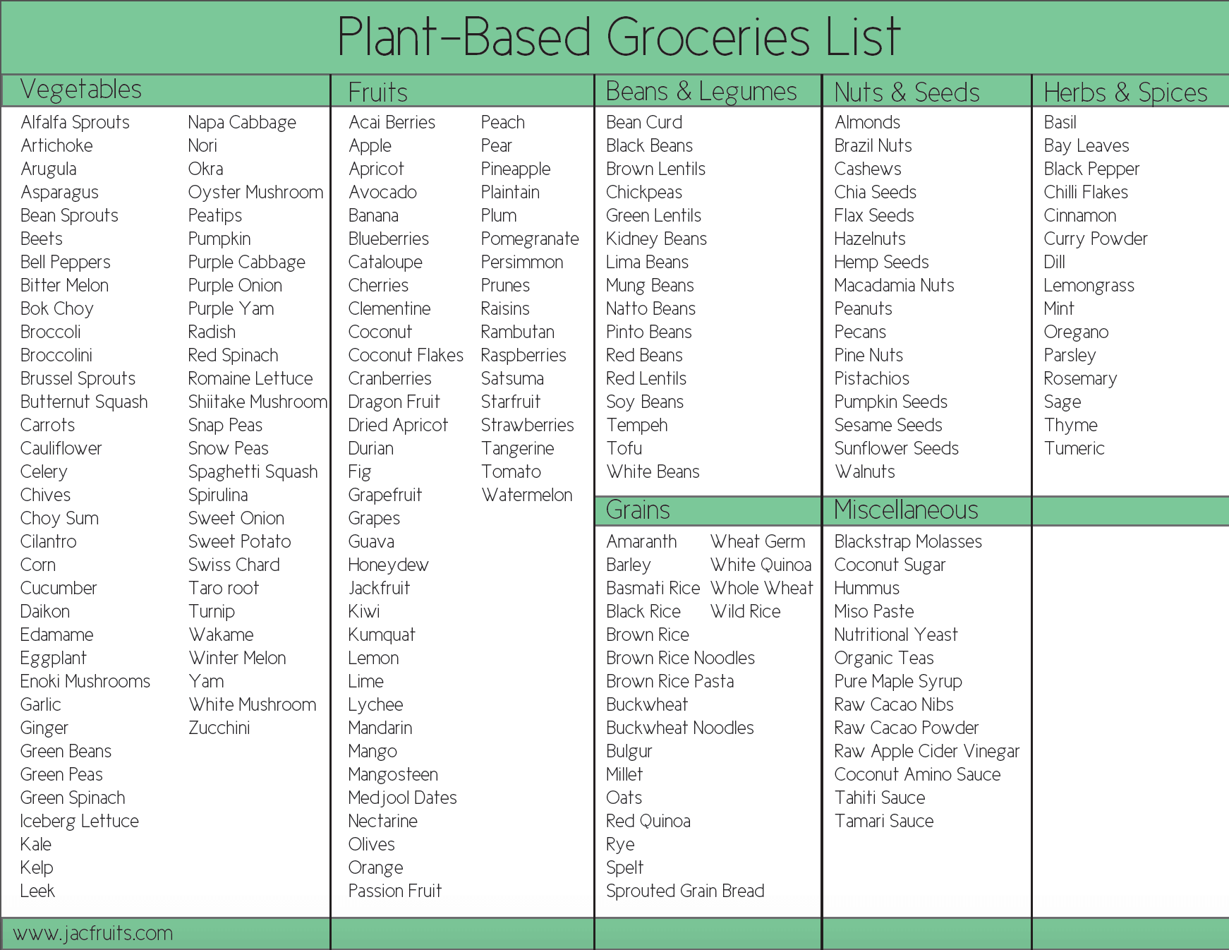 Free Printable Vegan Grocery Shopping List | Vegan Freezer