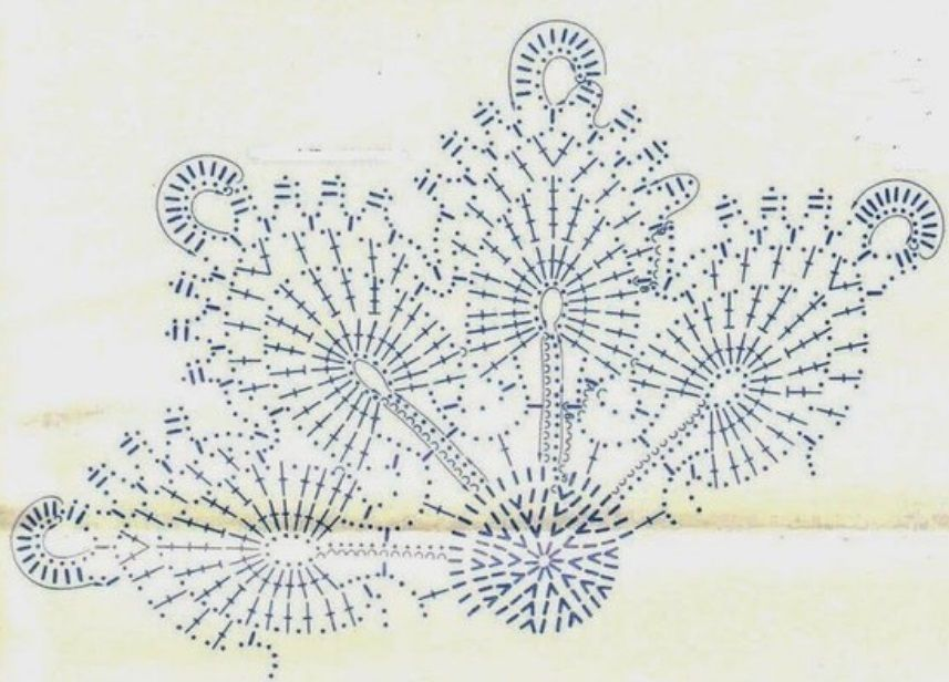 Peacock crochet motif doily diagram | Stitches & Charts ...