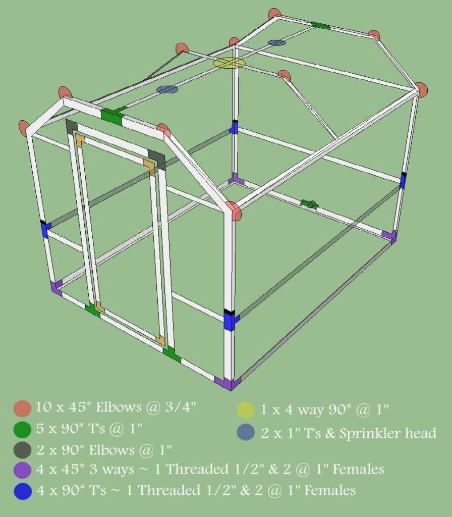 Pvc Cage Plans - Chameleon Forums | trapsuutjie hok | Cat