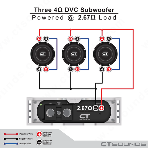 4 Ohm Dvc Subwoofer Speakers Are Rated At 4 Ohm At Each Pair Of Terminals And Connecting Threepieces In Parallel Subwoofer Wiring Subwoofer Subwoofer Speaker