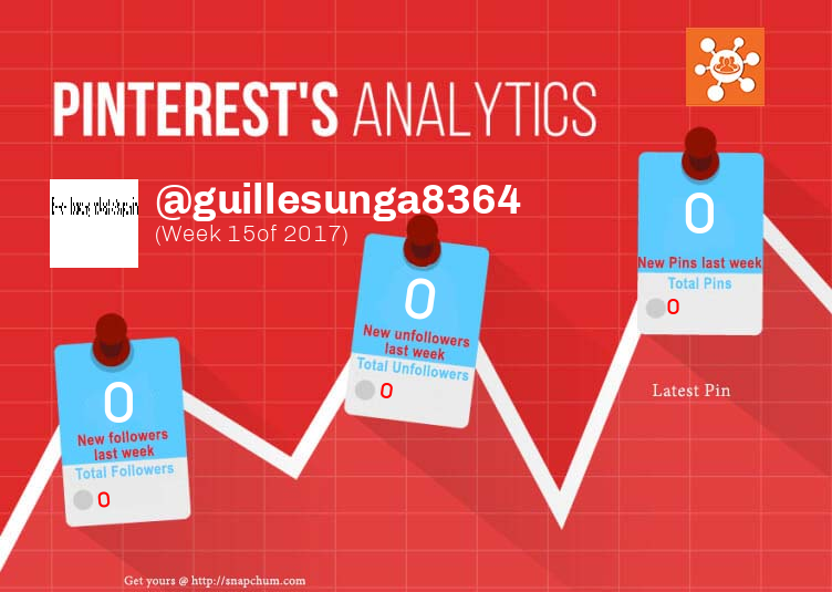 This Pinterest weekly report for guillesunga8364 was generated by #Snapchum. Snapchum helps you find recent Pinterest followers, unfollowers and schedule Pins. Find out who doesnot follow you back and unfollow them.