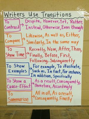 Using transition words and phrases to teach sentence fluency anchor chart also rh pinterest