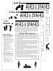 Website with free articles that discuss their children   physical mental emotional and social development from ages mo to year also rh pinterest