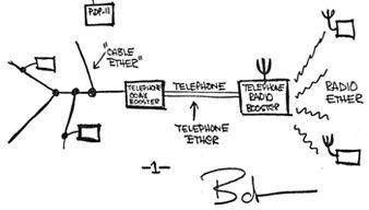 Ethernet Sketch By Bob Metcalfe Timeline Milestones Networking