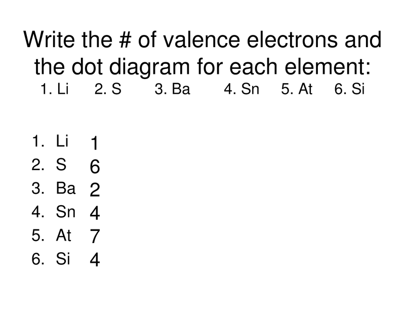Unit2 Ions Notes 2014 Ppt Notes Graphic Organizers Writing
