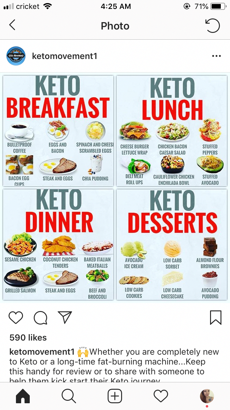 Keto Meals For Throughout The Day #health #fitness #nutrition #keto #diet #dietplanbreakfast #Perfec...