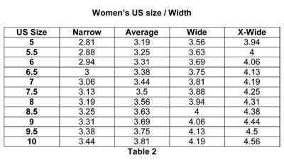 Beading manek tutorial part 4 how to take measurement on your us womens shoes size width publicscrutiny Gallery