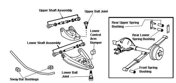 international engine diagram for cdl test