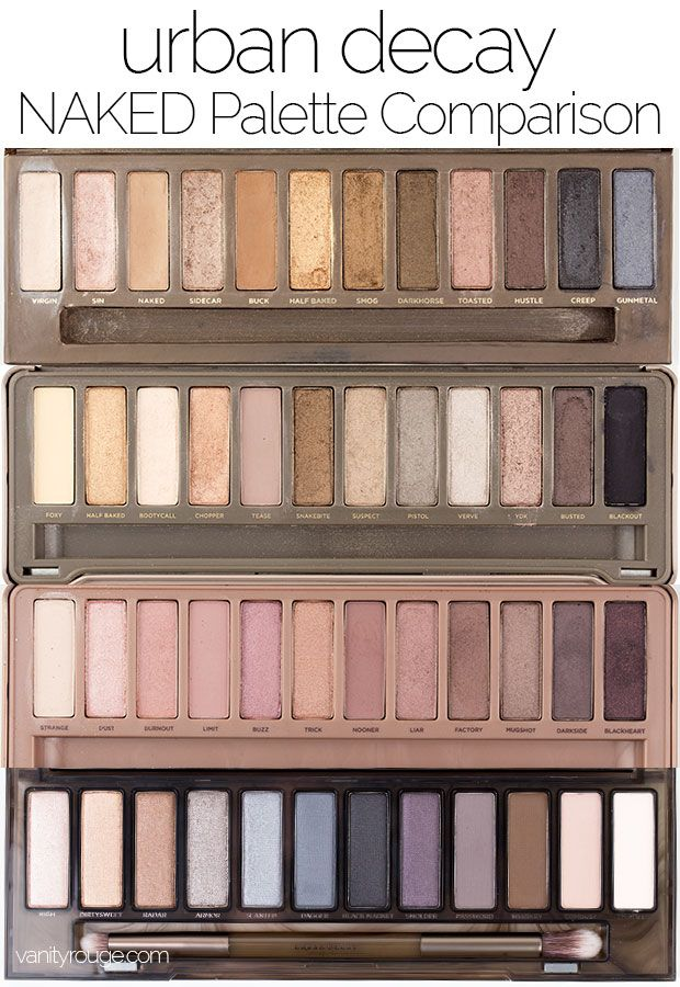 Naked Eyes Neutral Eyeshadow Guide: Smoky Meet Naked 1, 2 And 3: Urban Decay Naked Palette