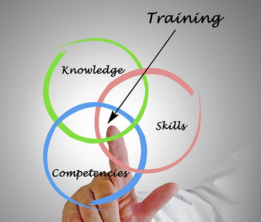 Lamont Training Intensive English Courses Personal training ESOL