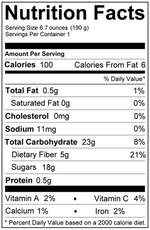 eating with diabetes counting net carbs