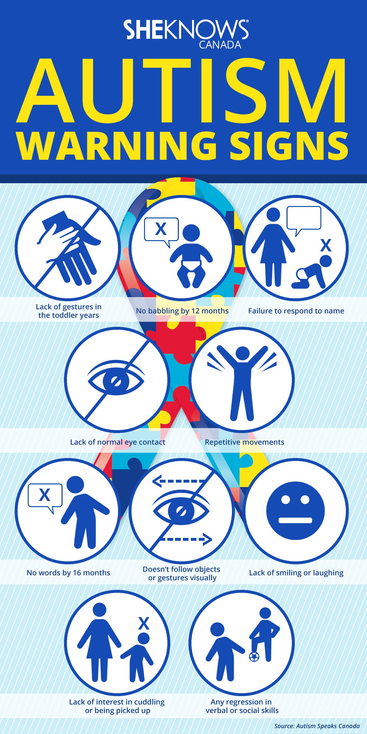 autism signs infographic Penina Rybak MA CCC SLP TSHH CEO