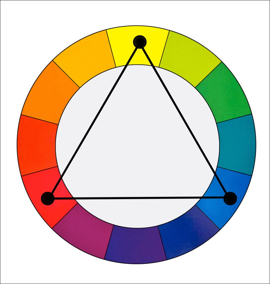 Re-pin: Create an interesting composition using triad colors