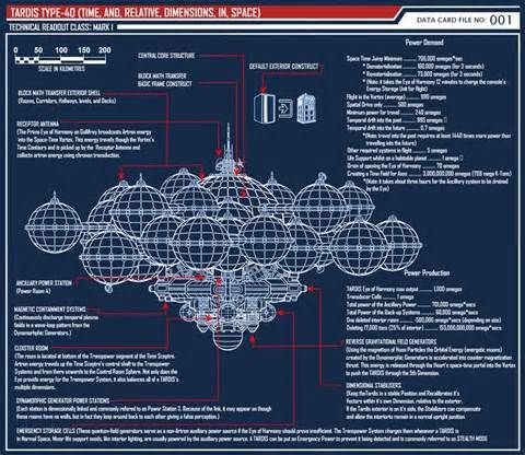 Tardis blueprints yahoo image search results wall art tardis blueprints yahoo image search results malvernweather Images