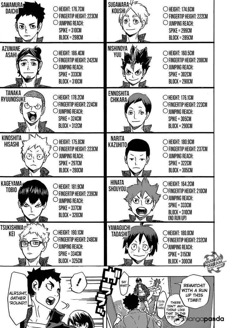 New Heights Haikyuu Haikyuu Karasuno Haikyuu Manga