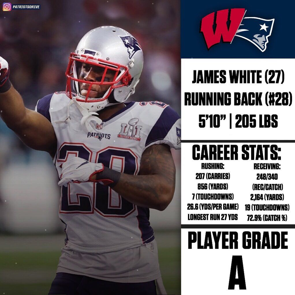 403 Likes 3 Comments New England Patriots Fan Page Patriotsdrive On Instagram 6 James White Grade Next Up Patriots Fans New England Patriots Patriots