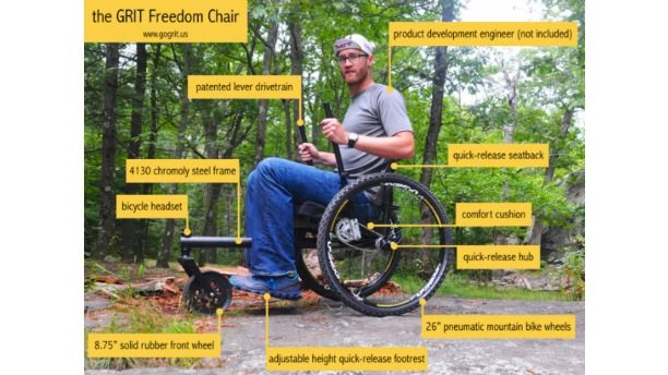 Get Off The Trail With The Freedom Chair Mountain Bike Wheels