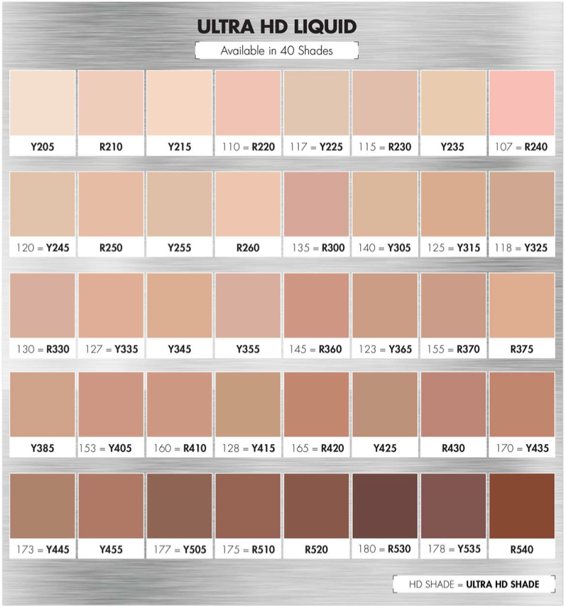how to find makeup shade