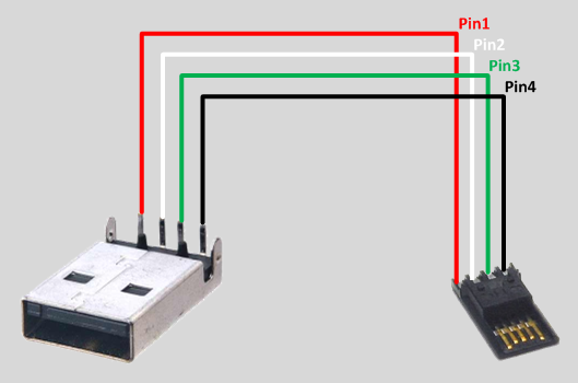 Schematic Diagram Usb Port: Micro b usb jack pinout