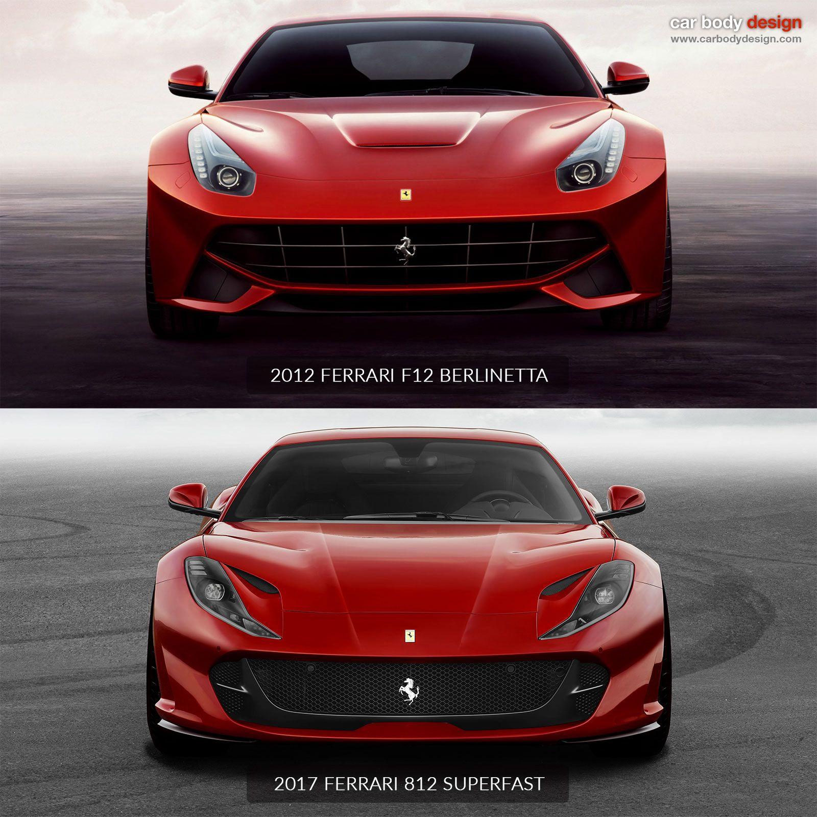 Ferrari 812 Superfast Vs Ferrari F12 Berlinetta The Front End Http Www Carbodydesign Com Gallery 2017 03 Ferrari 812 Superfast Spor Arabalar Spor Arabalar