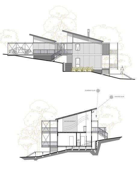 Hillside Plan With Garage Under 69131am: What Are Some Examples On How Topography Effects