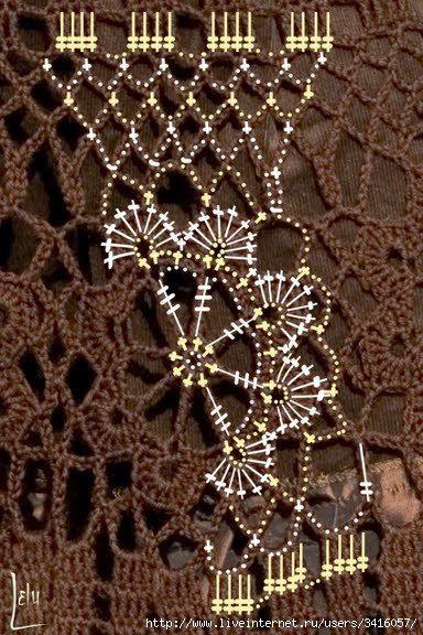 Длинные юбки вязанные крючком. Обсуждение на LiveInternet - Российский Сервис Онлайн-Дневников