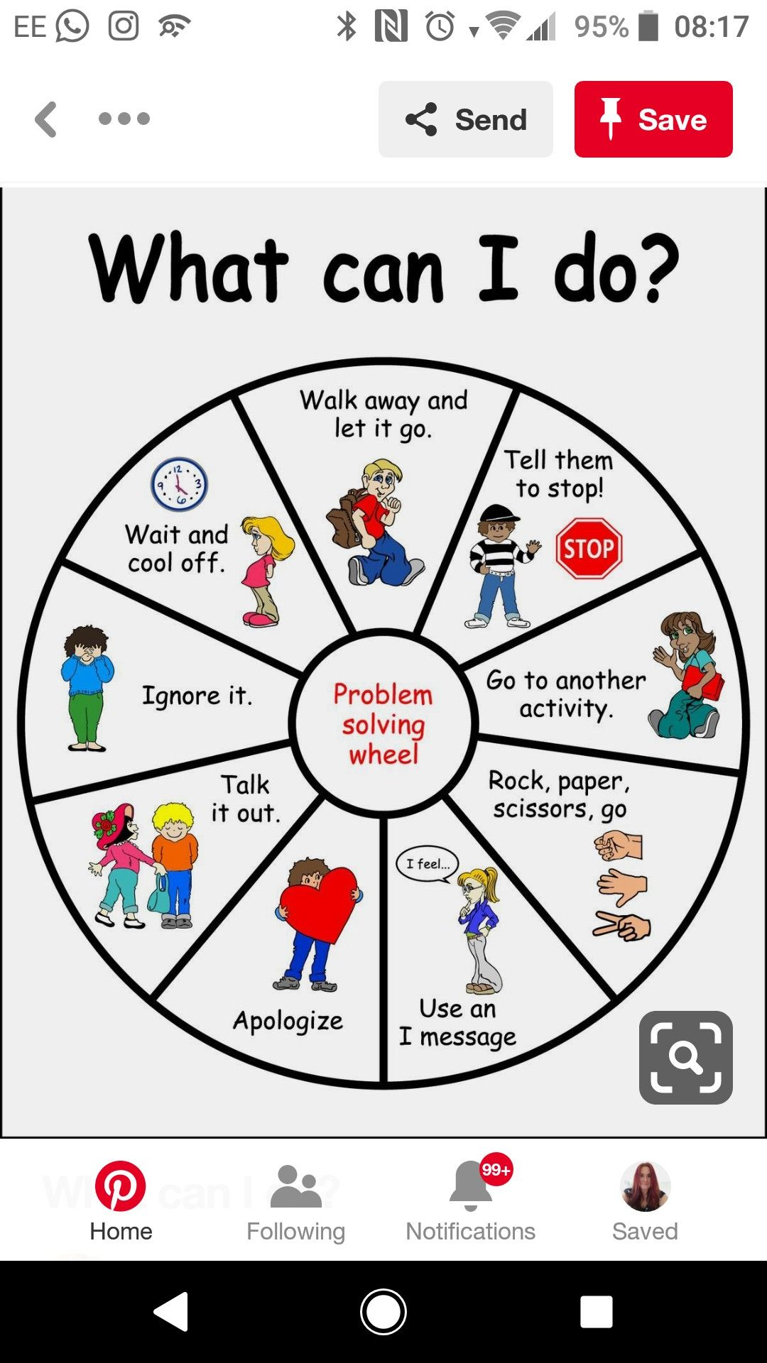 Pin By Alix On Oppositional Defiant Disorder