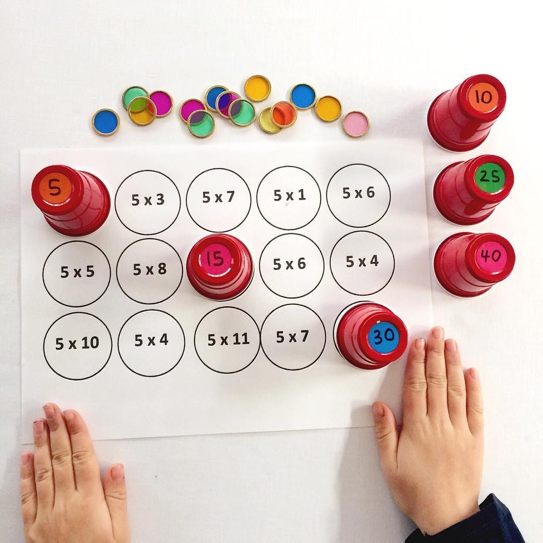 Multiplication Fun Here S An Extension Of The Addition