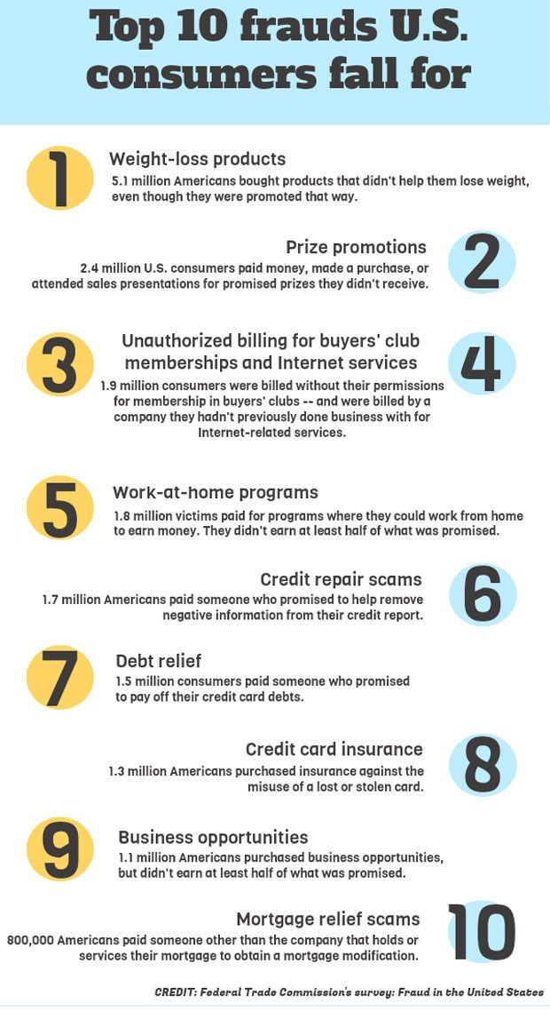 10 biggest frauds consumers fall for consumer news pinterest 10 biggest frauds consumers fall for colourmoves