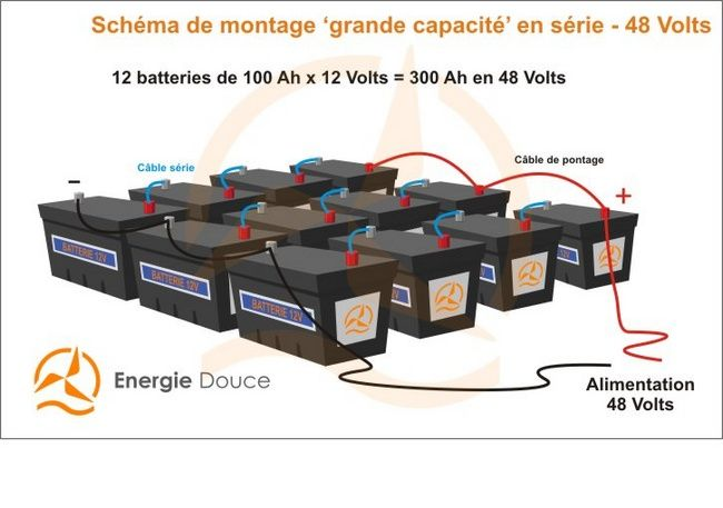 energiedouce sch ma de montage en s rie et en parall le batteries en 48 volts haute capacit. Black Bedroom Furniture Sets. Home Design Ideas