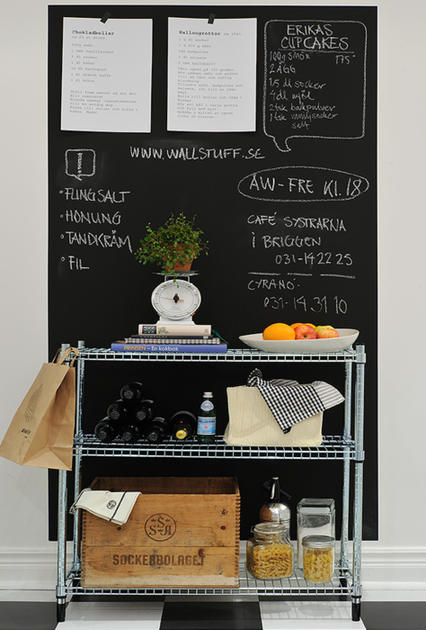 Love Chalk Boards In The Kitchen Chalkboard Decor Kitchen Styling