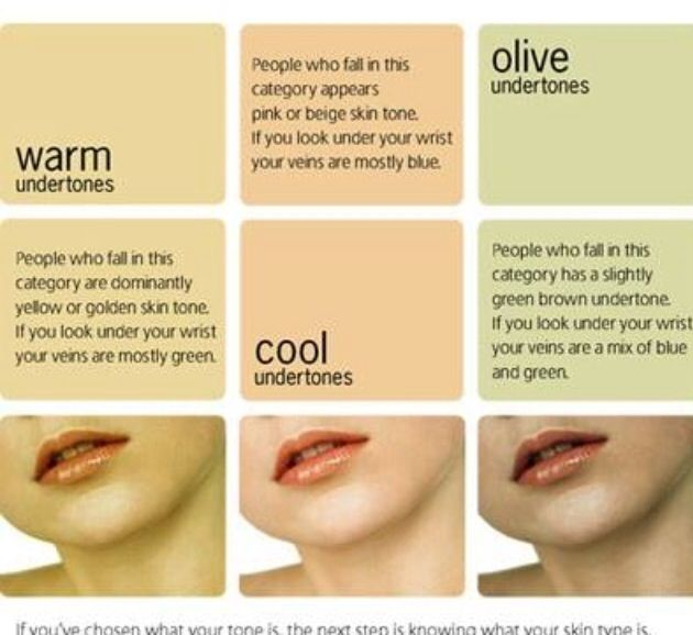 revlon colorstay undertones chart: Great chart to help you choose a foundation color by showing