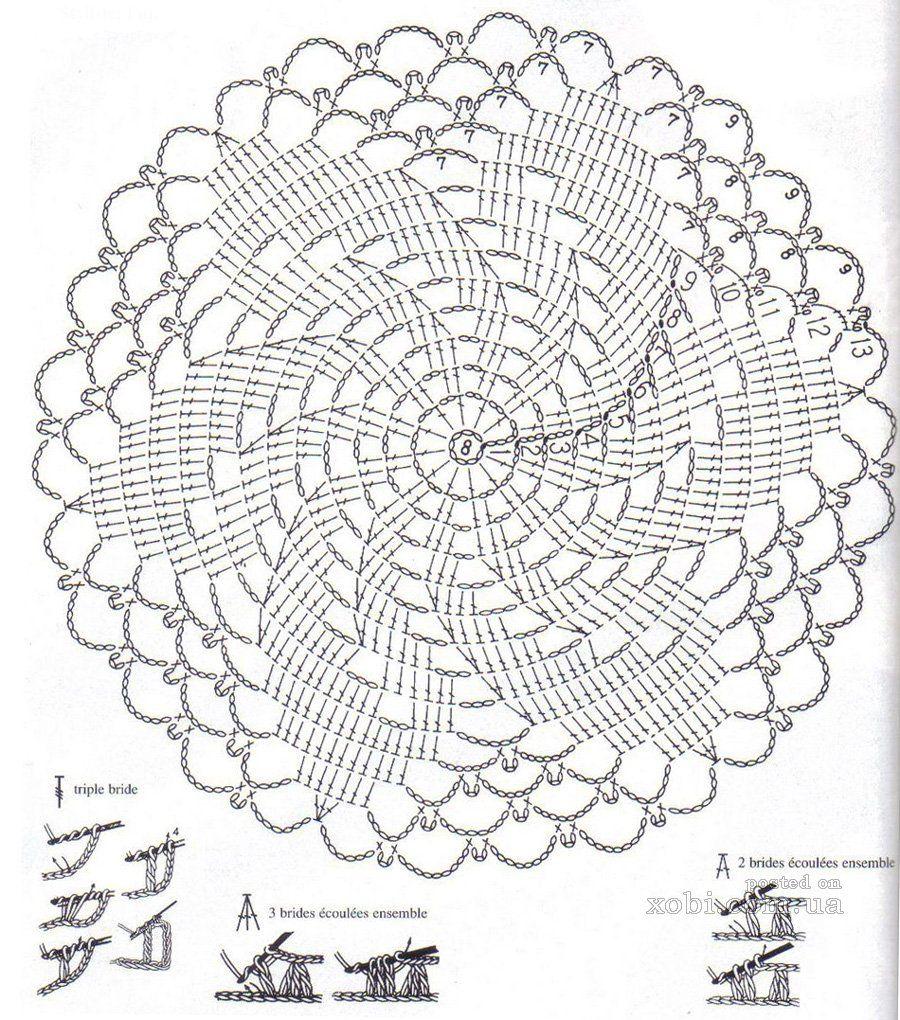Simple doily crochet diagram | Horgolt szoknya minta leírással ...