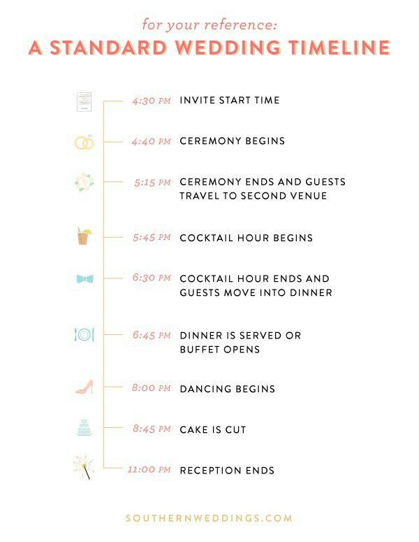Afternoon Wedding Timeline Wedding Day Timeline Wedding
