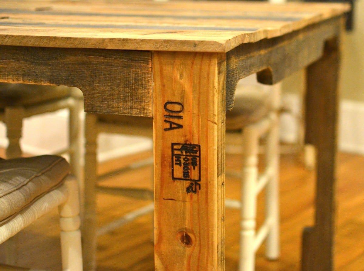 Atractivo Mesa De La Cocina Palet Ideas Ornamento Elaboración ...