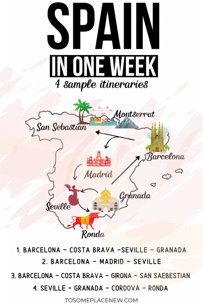 One Week in Spain Itinerary for culture & history lovers - tosomeplacenew