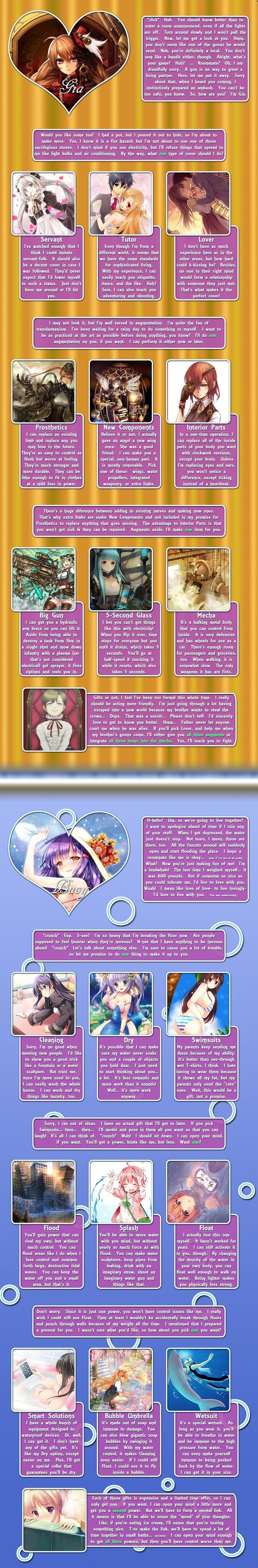Branching Heart CYOA From tg Anime Cyoa Dead king King